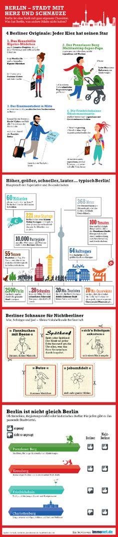 Berlin - Stadt mit Herz und Schnauze