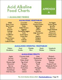 Top  Ways To Alkalize Your Body  Food Charts Arthritis And Food