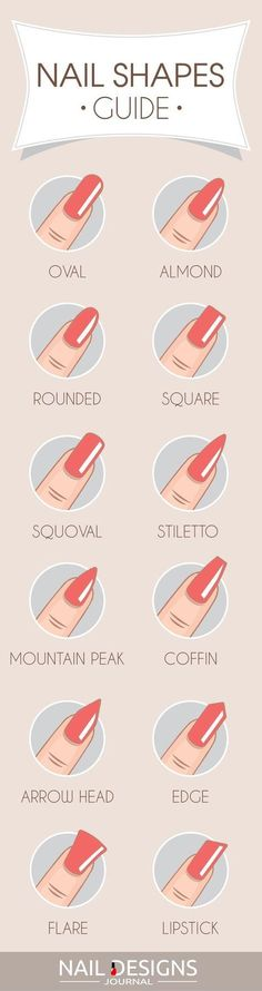 Most Popular and Trendy Nails Shapes for Glamorous Look ★ See more: https://naildesignsjournal.com/popular-nails-shapes/ #nails