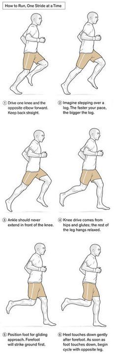 The Ultra in Ultra Marathon Running Pilates, Proper Running Form, Long Distance Running Tips, Running Techniques, Barefoot Running, Daily Exercise Routines, Learn To Run, Runners World, Marathon Running