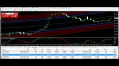 AUD/USD NZD/USD  trade Best Forex Trading System 19 JAN Review -forex tr...