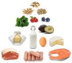 nutrient-dense food pyramid
