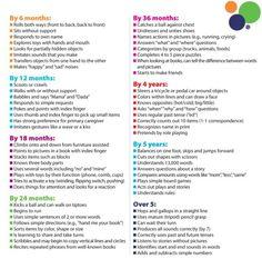 Developmental Milestones.  Great reference. #charlottepediatricclinic