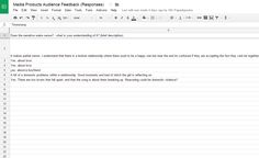 Evaluation: We tested Google Forms in our Evaluation Question 3 which is to do with audience feedback where we would collect data from our survey based on our final products. This enabled us to understand what peers thought of our products and whether we have succeeded or not.