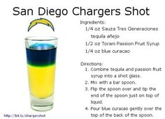 Recipe card for the San Diego Chargers tequila shot.