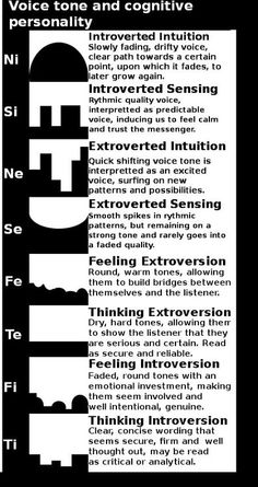 MBTI and voice type. A little strange, but interesting nonetheless.