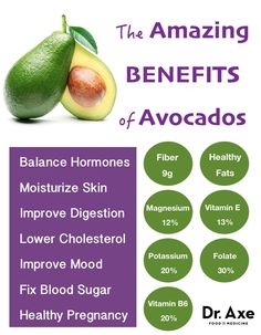 Avocado Benefits plus Amazing Nutrition Facts!! #avocado #benefits #nutritionfacts