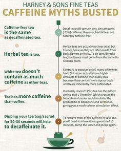 Teatime of the Soul: Photo Decaf Tea, Caffeine Free Tea, Tea Party Bridal Shower, Tea Art, Fun Cup, Brewing Tea, Tea Blends, Herbal Tea, Natural Flavors