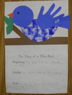 64 New Ideas Bird Theme Preschool Activities Art Projects Bird Crafts Preschool, Daycare Crafts, Classroom Crafts, Toddler Crafts, Crafts For Kids, Preschool Colors, Kindergarten Writing, Writing Activities, Preschool Activities