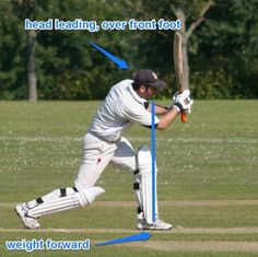 "Improve ""Weight Transfer"" with This Simple Drill 