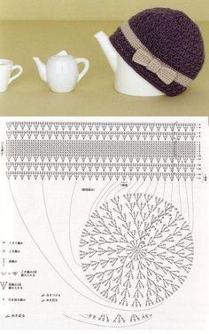 crochet hat chart - Căutare Google
