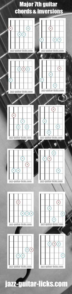 Major 7th guitar chords & inversions #guitarchords