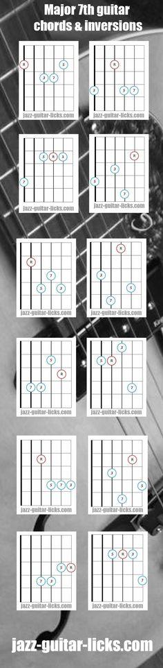 Major 7th guitar chords & inversions #guitarchords