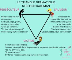 Drama Triangle, Le Triangle, Positive Mind, Positive Attitude, Ajin, Mbti, Personal Development, Behavior, Affirmations