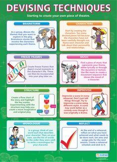 Devising Techniques | Drama Educational School Posters