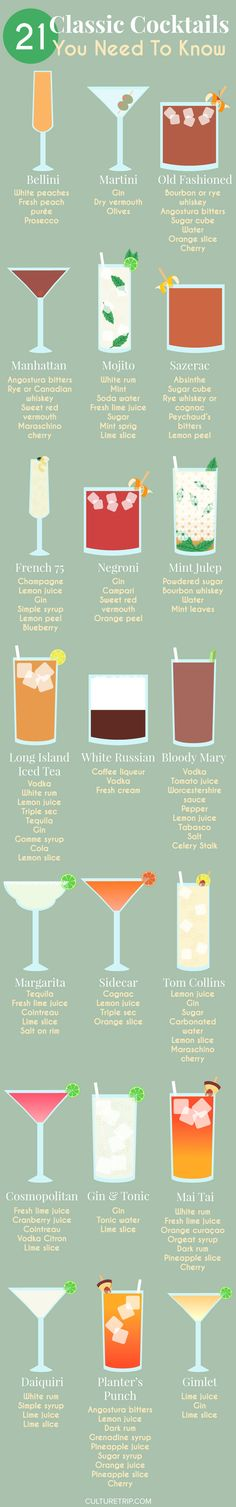21 Classic Cocktails You Should Know (Infographic)|Pinterest: @theculturetrip