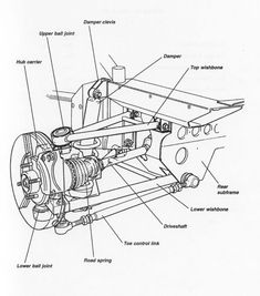 diagram of front suspension from manual | Mechanism | Pinterest ...