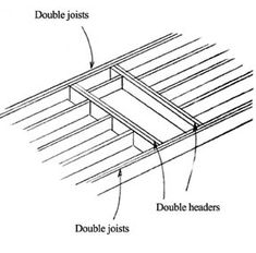 Floor Framing Floor Framing And Construction Detail