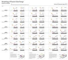 morphology_of_passive_solar_design