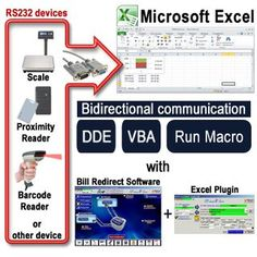 13 Best RS232 Serial Port Com Tools and information images