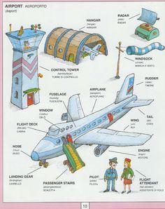 #1351 Parole Inglesi Per Piccoli e Grandi - Dizionario Illustrato - A4 - #airport 2