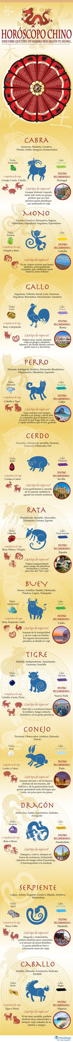 112 best Año Nuevo Chino images on Pinterest | Astrology, Chinese ...