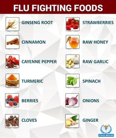 Don't underestimate the power of food to help keep you healthy. Here are some Foods that can help prevent the flu virus.