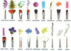 The above mentioned are definitely some of the most Essential paint brushes you should know about. By using them, you will be able to bring in the kind of effect in painting 8 Essential Paint Brushes You Should Know About Acrylic Painting Techniques, Painting Tools, Art Techniques, Painting & Drawing, Watercolor Techniques, Acrylic Paint Brushes, Diy Painting, Acrylic Paintings, Brush Drawing
