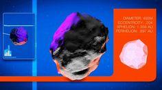 OSIRIS-REx e' una navicella spaziale inviata sul vicino asteroide 101955 Bennu