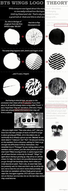 WINGS BTS theory