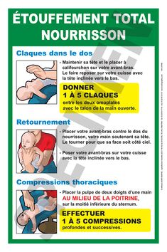 Editions Icone Graphic - Premiers Secours, secourisme, sapeurs pompiers French Practice, High School French, Heath Care, Survival Life Hacks, Nursing Notes, Anatomy And Physiology, Nurse Life, Learn French, Health Facts
