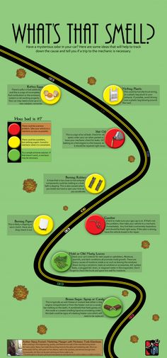 flowchart how to change a flat tyre on a car