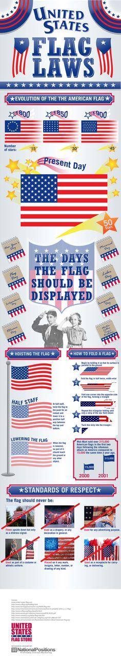 U.S. Flag Laws