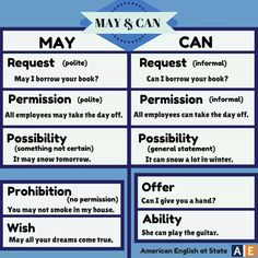 May and Can
