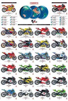 Posters MotoGP