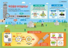 [한국원자력연구원] '핵연료란 무엇일까요?' 인포그래픽