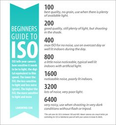 Beginners Guide to ISO Photography Cheat Sheet | LAHOWIND | Sailing Blog | lahowind.com