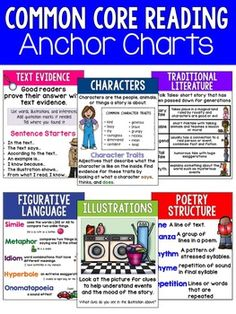 Display large, easy to read anchor charts for all of the third, fourth, and fifth grade reading standards! This packet includes one 18x24 poster and one 8.5x11 poster for each of the 3rd-5th grade reading standards. These posters are aligned to the Common Core Standards for reading, but the standards are not written on the posters.