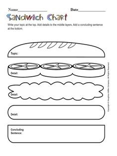 Sandwich Graphic Organizer for writing good paragraphs. I think students will love doing a graphic organizer like this. Writing Lessons, Writing Resources, Teaching Writing, Writing Activities, Teaching Tools, Teaching Ideas, Writing Worksheets, Writing Ideas, Efl Teaching