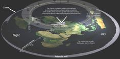 Astrology and the Flat and Hollow Earth