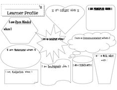 Could be used by teachers to post pictures of when students have demonstrated a… Inquiry Based Learning, Cooperative Learning, Teaching Activities, Teaching Tips, Teaching Reading, Ib Attitudes, Ib Classroom, Classroom Ideas, Ib Learner Profile