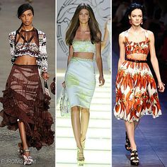 Spring 2014 Fashion Trends | Fashion Week Spring Summer 2014 Trends