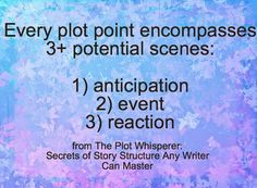 Another pre-plotting tip for writers preparing for NaNoWriMo. Enjoy!