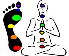 Čakry a jejich harmonizace. Kde se nachází a jak je vyčistit? Human Body, Diy And Crafts, Healthy Lifestyle, Massage, Mandala, Chakras, Astrology, Psychology, Health