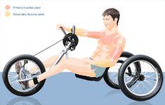 Varna Handcycles