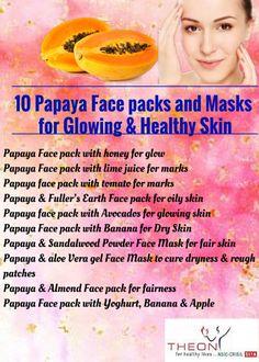 10 Papaya Face packs and Masks for Glowing & Healthy Skin #theon_pharmaceuticals_ltd #theon_pharma_ltd