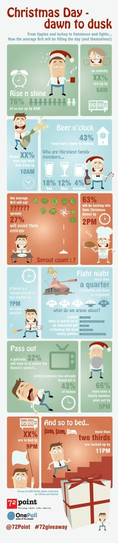 Christmas Day: Dawn Till Dusk. A statistically typical Brit's #Christmas in #infographic form.