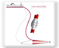 AntartiKrill - sistema eco captura krill de Aker Biomarine