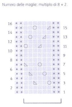 Trecce gettate chart - Clicca per ingrandire e stampare Punti Maglia a6f5de56a4f7