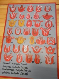 A MAGYARSÁG A MAG NÉPE: A népművészet, mint a magyar nép szakrális művészete - a magyar tulipán - a virágok jelentése